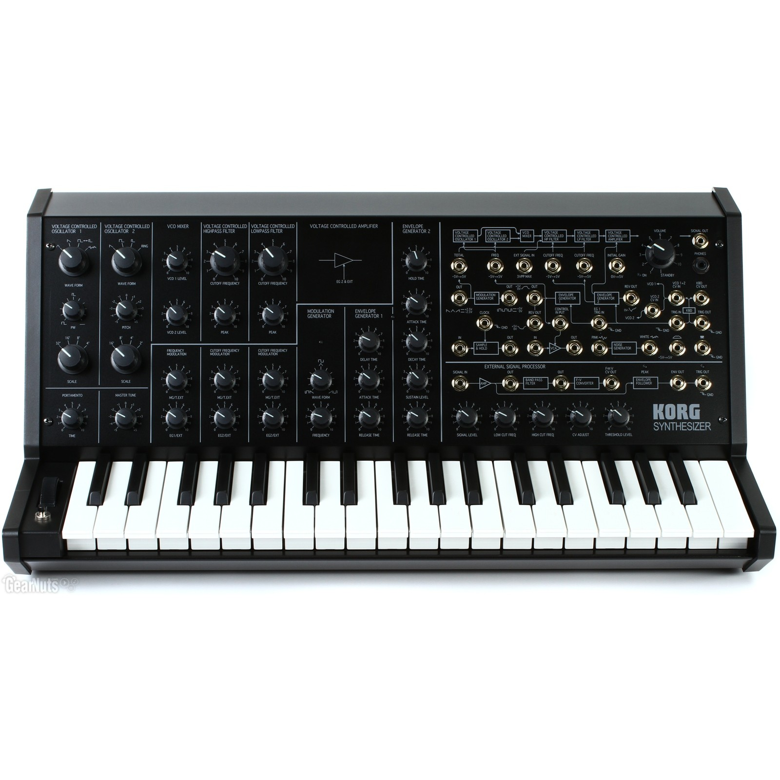 korg ms20 buy mini monophonic synthesizer best price. Black Bedroom Furniture Sets. Home Design Ideas